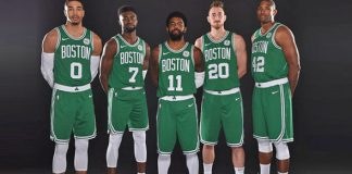 Boston Celtics 2019-2020 Season Preview